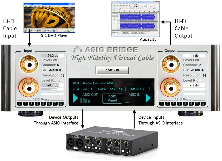 Virtual Audio Cable Crack 2021 [MAC-WIN] Torrent Serial Key